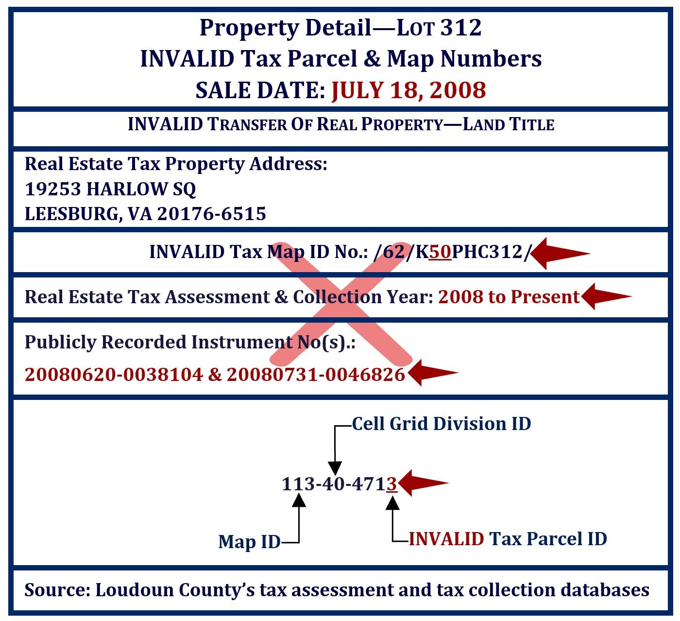 illegal or unauthorized fraudulent alteration of parcel identifiers